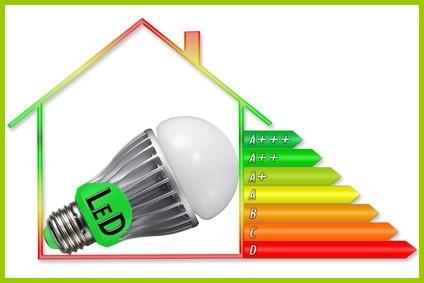 Energieeinsparen mit LED von Helu Systems Hambühren